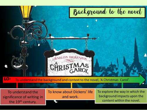 Introductory Context Long Lesson for Dickens' 'A Christmas Carol' (AQA GCSE 9-1 spec)