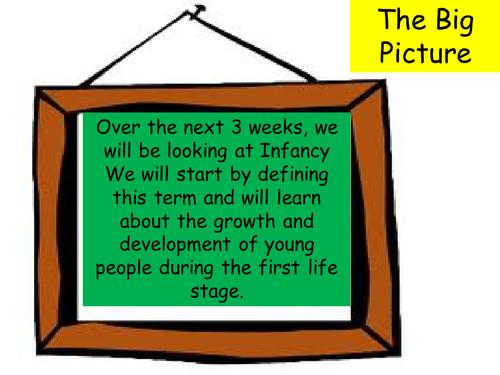 Development in Infancy (0-2) Life stages Health and Social Care GCSE Edexcel Unit 1 bundle