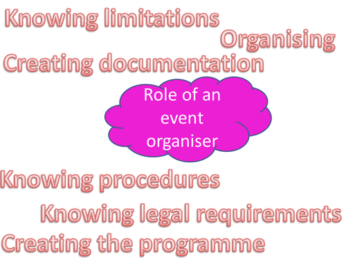 BTEC Business level 3 - planning an event