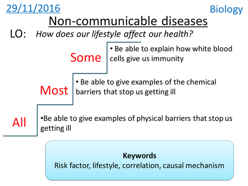 B71 Non Communicable Diseases By Rmcee Teaching Resources Tes