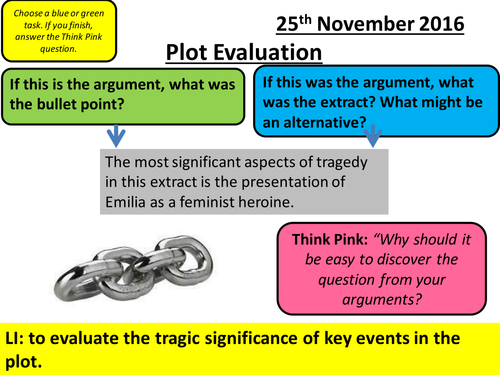 Othello - AQA Aspects of Tragedy - Plot and Structure