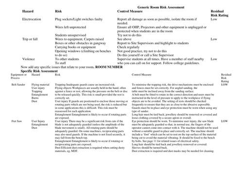 Design Technology Room Risk Assessments