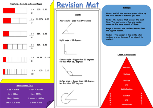 Ks2 Maths Tests And Revision Year 6 Sats Tes