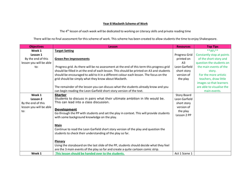 KS3 Macbeth Scheme of Work with Resources and PowerPoints