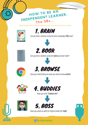 How to be an independent learner poster: based on the 5 Bs strategy