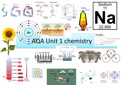 chemisrry unit 2 revision qs Whether you're trying to memorise the periodic table or refresh your knowledge on polymerisation, facing revision head on can be daunting these gcse chemistry quizzes will help you to consolidate your classroom learning and, when the big exam is imminent, they will help you revise quickly.