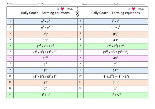 Rally Coach - Simplifying Indices ONESIES