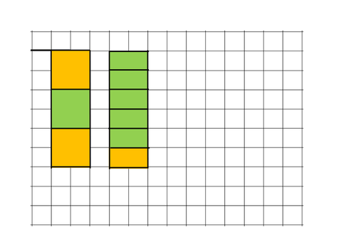 Adding fraction with denomainators that are multiples of each other Year 5