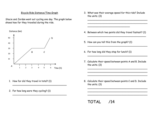 Lesson 6 Ks3 Forces Speed By Misterdawg Teaching Resources Tes