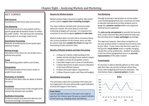 AQA - 3.3.3 - Market Research Interpreting Data - Correlation