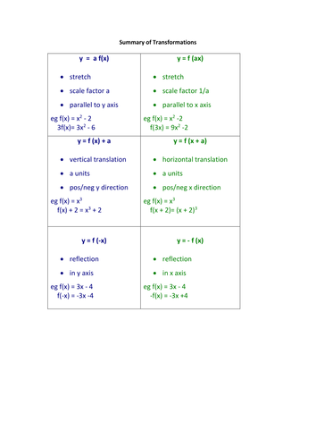 Fill In The Blanks Addition And Subtraction Worksheets By