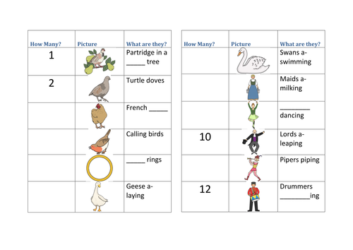 Twelve days of Christmas missing spaces worksheet (differentiated)