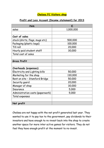 L2 BTEC Business Profit and Loss Account Powerpoint and Worksheet