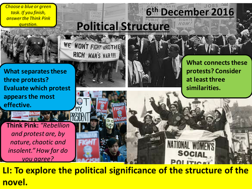The Kite Runner - Social Protest and Political Writing - Political Structure Lesson