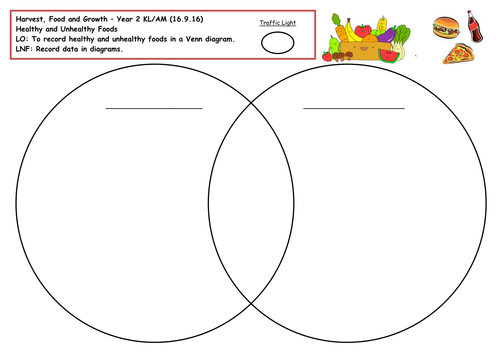 Healthy And Unhealthy Foods By Klewis21 Teaching Resources Tes