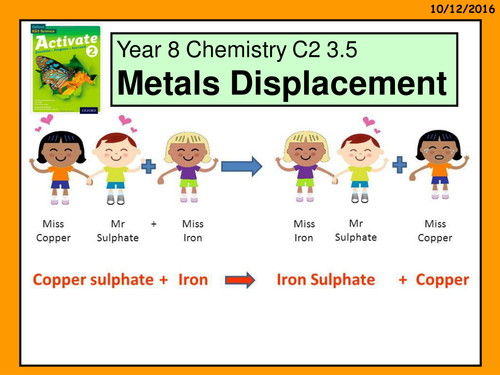 """A digital version of the Year 8 Chemistry C2 3.5 """"Metal Displacement"""" lesson."""