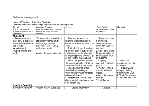 SLT Performance Management Example