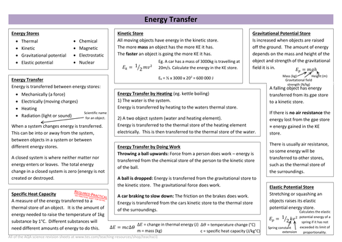 Energy revision sheet (separate physics) by science_doctor ...