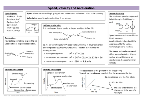 Speed Velocity Acceleration Revision Sheet New Aqa By Teachsci1