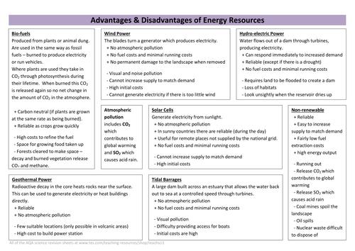 Energy Resources Advantages & Disadvantages