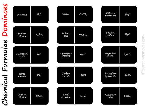 Chemical Formulae Dominoes / Card Loop