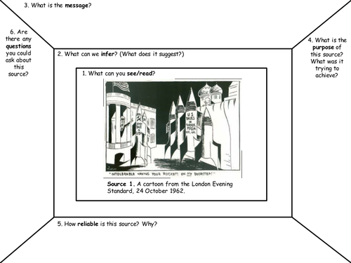 Cuban Missile Crisis source inference grids