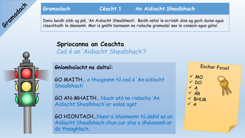 Céacht An Aidiacht Shealbhach - The Possessive Adjective Lesson