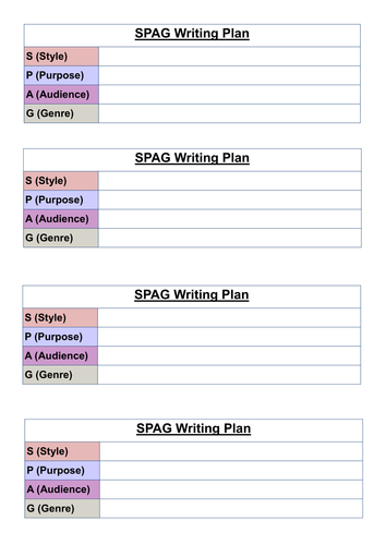 SPAG Writing Plan – Book Insert Template