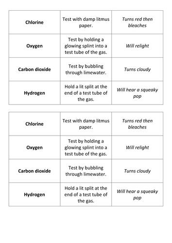 Test for Gases Card Sort