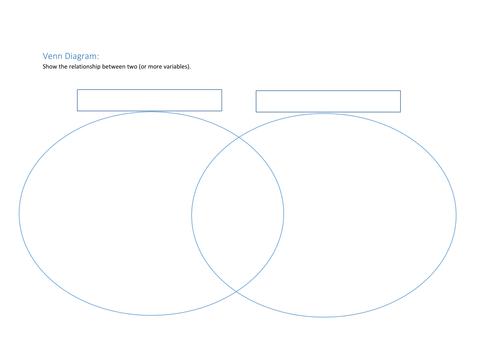 Venn Diagram (Brainstorming Template)
