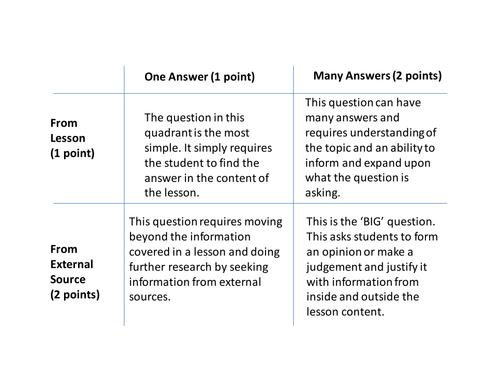 Variation - Edexcel Combined Science - CB3f - Question Quadrant