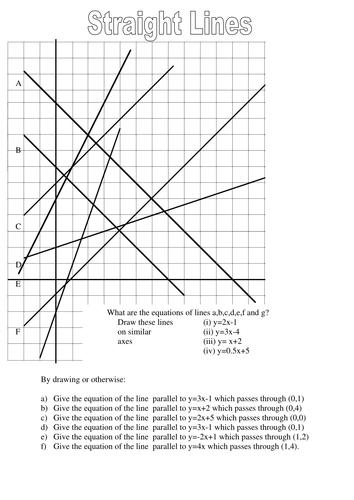 Gradient and y-Intercept. NEW GCSE 1-9. Using y=mx+c