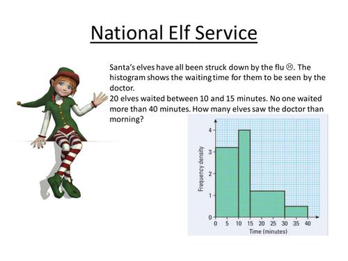 Christmas Data Handling Activities