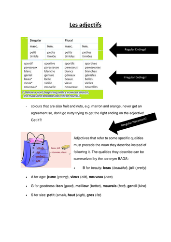 High School French Resources Parts Of The Body
