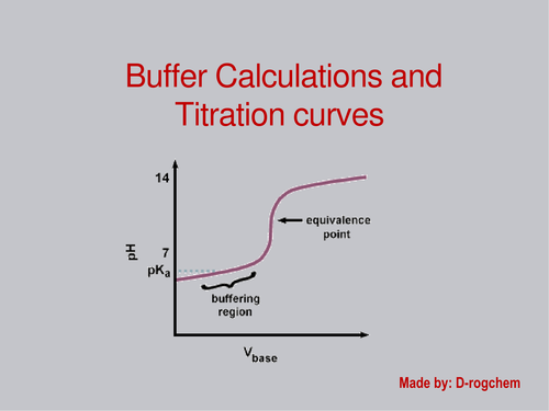 Chemistry: Buffer calculations and interpretation of titration curves (A2 and IB students)