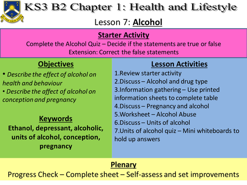 informative essay effects alcohol Alcohol has an adverse effect on almost all of the body's normal functions alcohol essay, alcoholism , alcoholism essay topics, alcoholism essays.