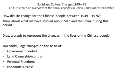 *Full Lesson* Mao's China: Women (Edexcel A-Level Hsitory)