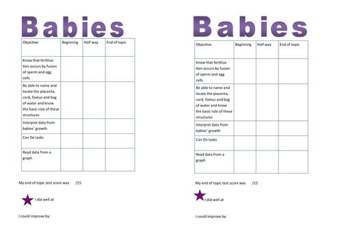 Entry Level Biology objectives (pupils sheets)