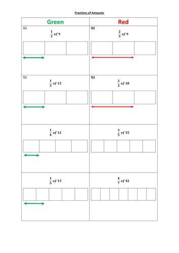 Fractions of Amounts - Bar Modelling / Box Method approach - adaptable