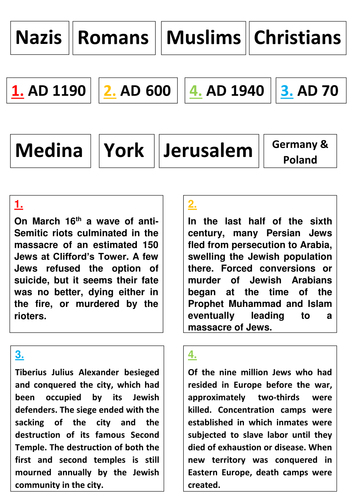 The History of Anti-Semitism