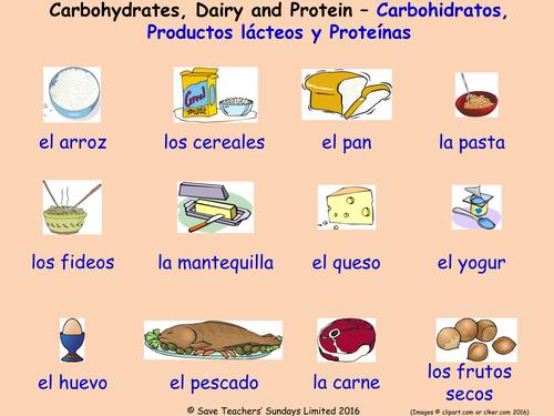 Spanish reflexive verbs cards by sandraparish Teaching – Spanish Reflexive Verbs Worksheet