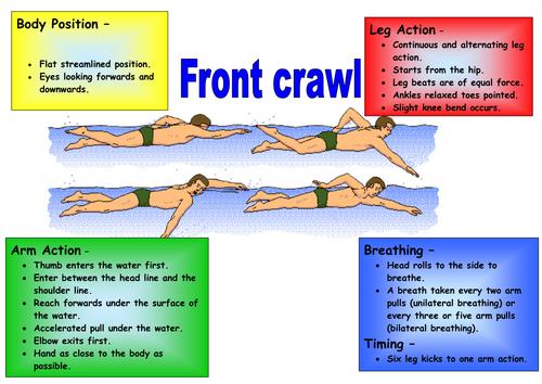 Front Crawl
