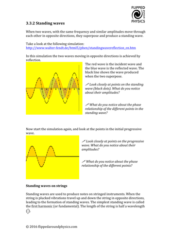 Stationary Waves By Eyrejk Teaching Resources Tes