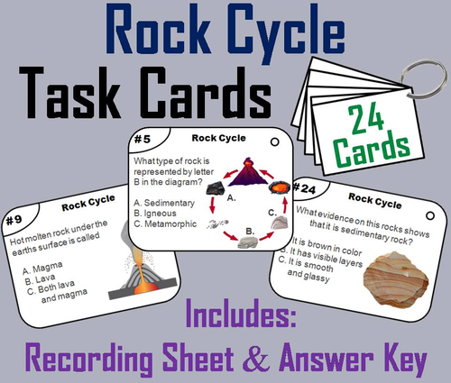 Rock cycle task cards by sciencespot teaching resources tes ccuart Gallery