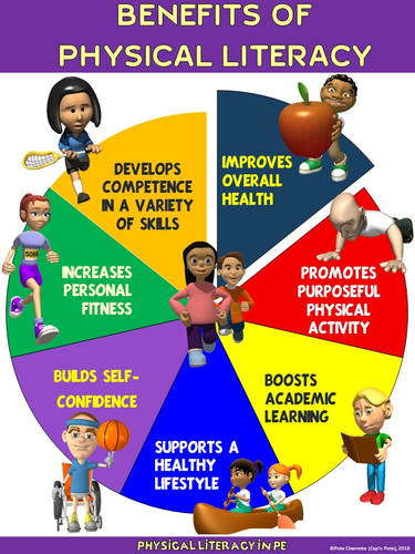 the benefits of fitness education essay Short essay on the importance of health education surbhi advertisements: health education is an essential tool of community health every branch of community health.
