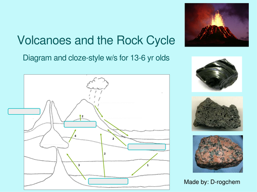 Science - The rock cycle and volcanoes (13-16 years old)