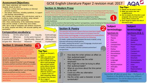 GCSE English Literature Paper 2 revision mat