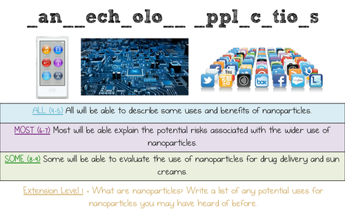 Chemistry Lesson 4 Nanotechnology Applications