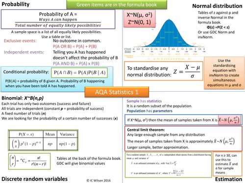 AQA Statistics 1 on a page