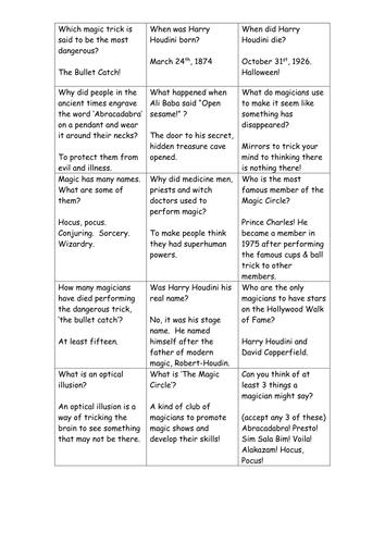 Quiz, Quiz, Trade Cards (Magic/History of Magic)